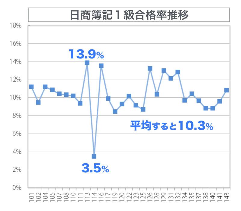 %e5%90%88%e6%a0%bc%e8%80%85%e6%95%b0
